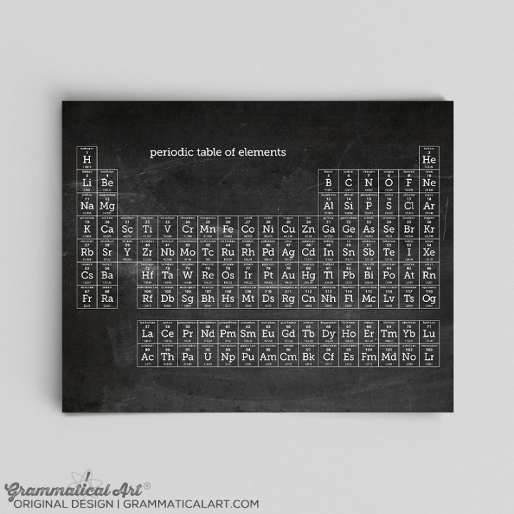 periodic table NEW chalkboard