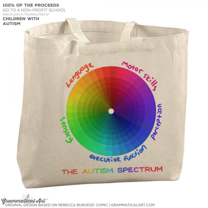 autism spectrum new tote
