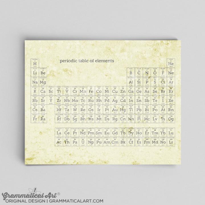 periodic table NEW antique